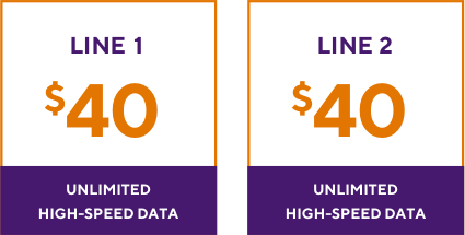 Get 2 Lines for $80 - Best Cell Phone Plan Deals | Metro® by