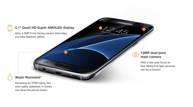 The Samsung Galaxy S7 gives you a 5.1 inch Quad AMOLED display, an astonishing 12MP main camera,  all in a waterproof body that will protect your device
