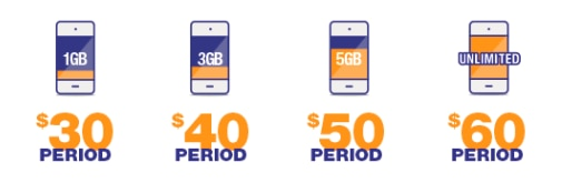 No matter how much data you need, you can get a plan that suits you at MetroPCS