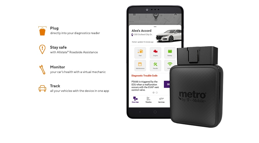 MetroSMART Ride lets you Plug directly into your diagnostics reader, Follow all your cars on one map, Track car maintenance with the app, and Monitor your family's speed and set alerts. From MetroPCS.